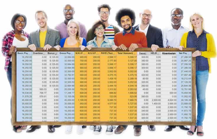 Online Payroll Software for Kenya
